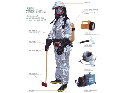 Personal Fire Fighting Equipment