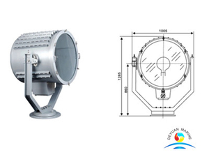Marine Stainless Steel High Power TZ3-A Boat Searchlight