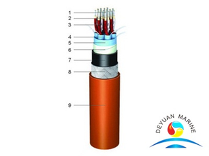 250/440V XLPE Insulated Fire Resistant Marine Instrumentation Cable